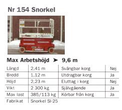 Snorkel 9,6m – Saxlift